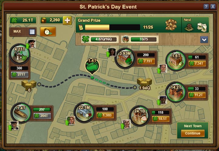 Forge Of Empires St. Patrics Day Event. Too low shipping