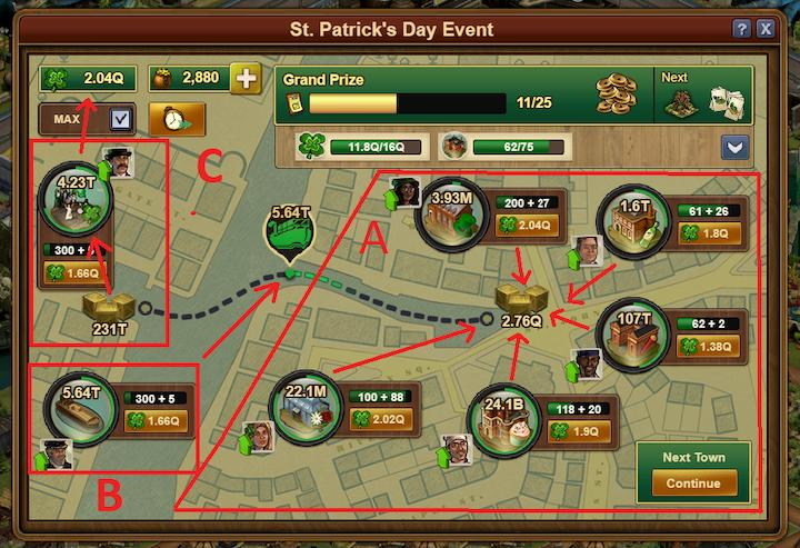Forge Of Empires St. Patrics Day Event Town city areas